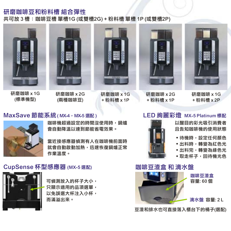CMF-MM5/商用咖啡機-全自動-16品項/全自動咖啡機/商用咖啡機/16品項自動咖啡機/咖啡機/MACCO MX-5/Coffee Machine/Espresso Coffee Machine